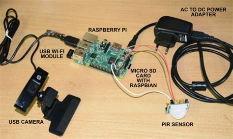 home security email alert system using raspberry