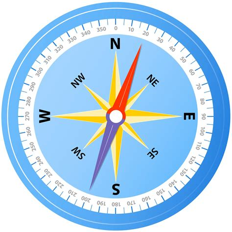 Find Out Where Work What Is A Compass How Does A Compass Work Dk Find Out