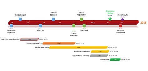 swimlane timeline template enom warb co