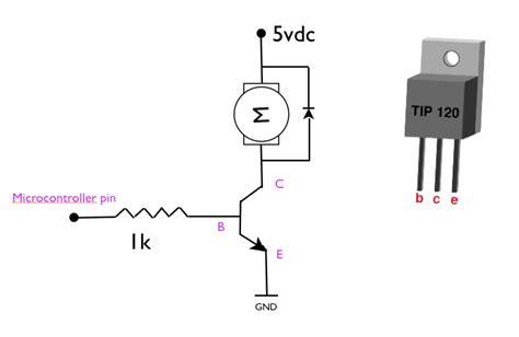transistor engine do not tip