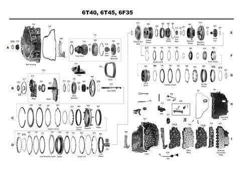 ford zf6 transmission diagram 4r100 transmission diagram