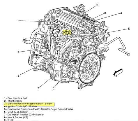 online service manuals 2003 saturn vue engine control location of map senser for 2006 saturn ion 3 2 2