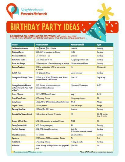 birthday themes list 5 birthday party planning dilemmas solved