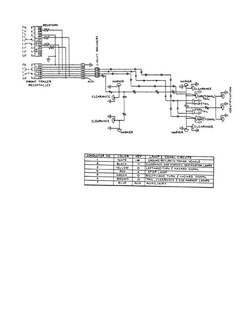figure 4 trailer wiring diagram 12 24 volt
