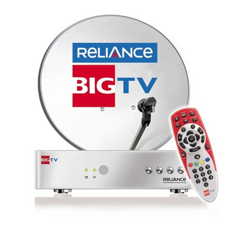 Digital Big Tv reliance digital signs with the vedic maths forum of india