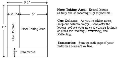 Free Cornell Note Forms For American Digest Readers American Digest Low Inference Notes Template