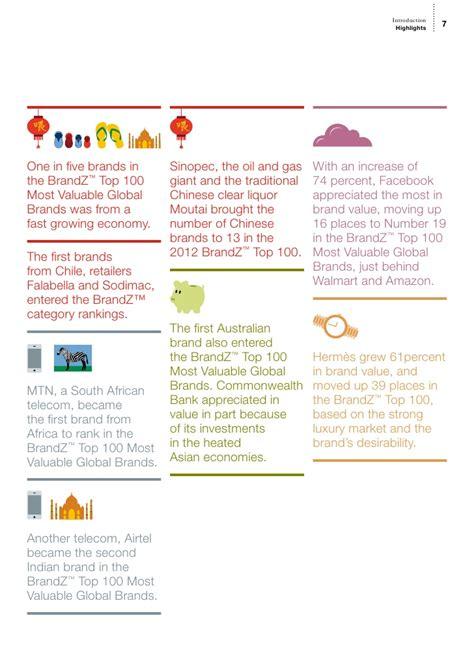 brandz top 100 most valuable global brands