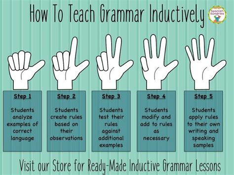 themes for teaching english to adults how to teach grammar inductively classroom procedures