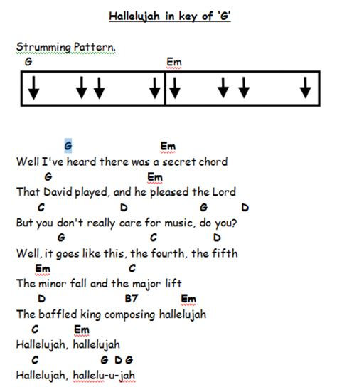 strumming pattern for you ve got a friend in me hallelujah ton ukulele lessons