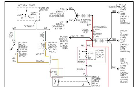 2001 dodge ram 1500 wiring 2001 free engine image for