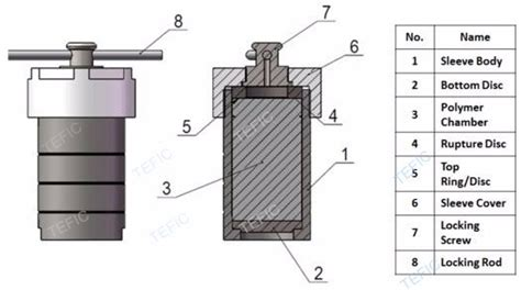 Autoclave Hydrothermal Reactor For Hydrothermal Synthesis 100ml 100ml china hydrothermal autoclave reactor with teflon
