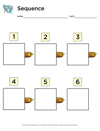 sequence of events flowchart sequence graphic organizer brainpop educators