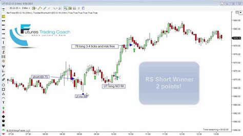live futures trading room 187 live futures trading chat room 091615 daily market review es tf live futures trading