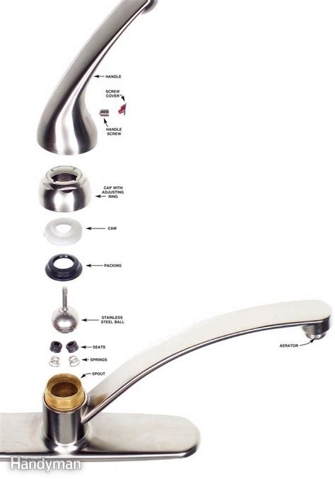 how to repair leaking kitchen faucet how to fix a leaky faucet the family handyman