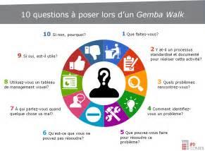 10 questions 224 poser lors d un gemba walk