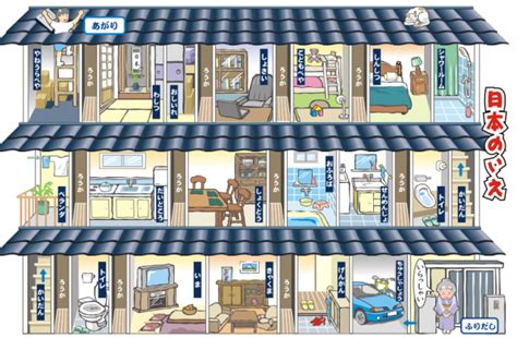 rooms of a house rooms of a japanese house 3 hint game classroom resources the japan foundation