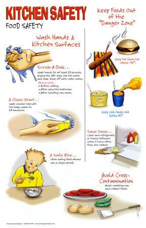 commercial kitchens where safety is key carlton services 17 best ideas about food safety on pinterest food safety