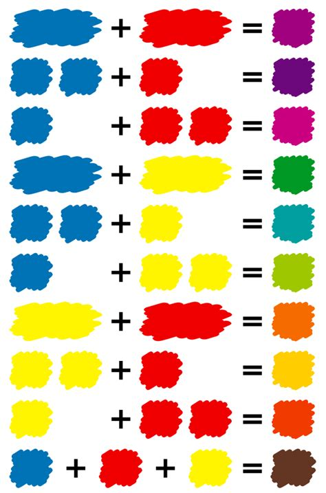 mixed colors of paint iro color