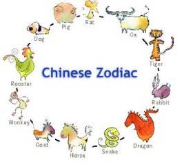 msn new year horoscope new year zodiac signs quot amazing sarawak festivals
