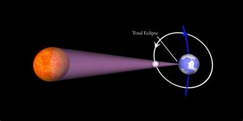gerhana matahari quot hibrid quot bagaimana bisa terjadi kompas