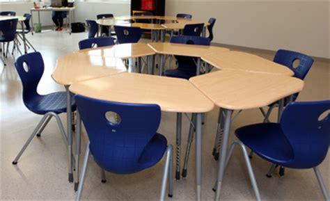 school furniture nc columbia sc