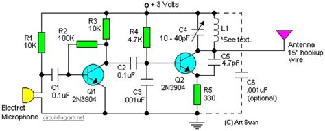 fm transmitter receiver circuit diagram sensitive fm transmitter circuit diagram schematics