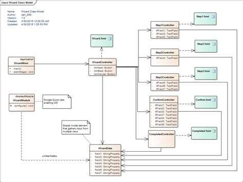 uml diagram application uml diagram application 28 images how to include