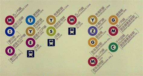 warna dan simbol infocom panduan naik kereta di tokyo info liburan dan wisata di