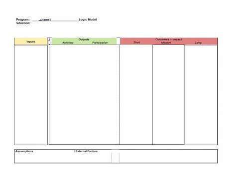 model template more than 40 logic model templates exles template lab