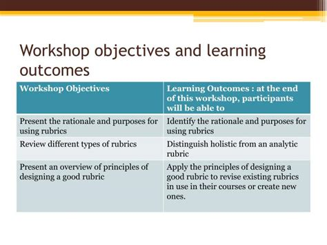 Course Objectives And Outcomes Mba by Ppt Qatar College Of Arts And Sciences