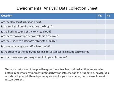 thesis analysis and interpretation of data exle of data analysis in research paper