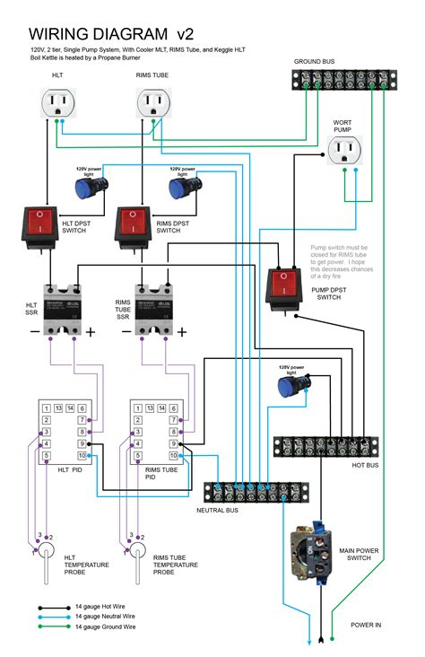 Pid Controller Wiring Diagram Thermostat Pds Controller | Www ...