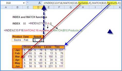 pattern matching function in php index match in excel vba excel index and match functions