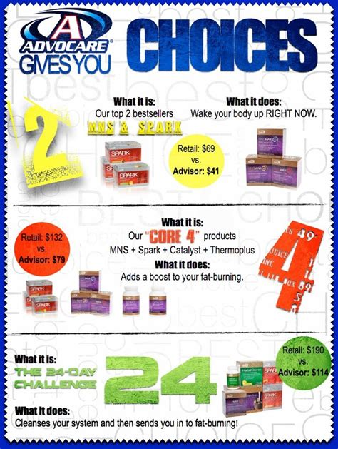 24 Day Detox Advocare by With Advocare You Choices What Are You Looking For