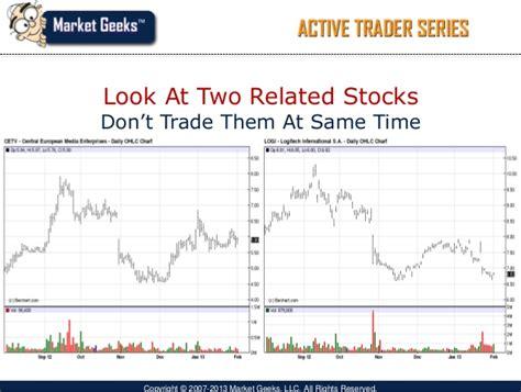 swing trading for beginners swing trading for beginners