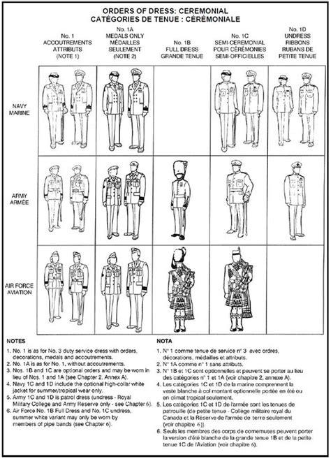 air cadet lesson plan template 10 air cadet lesson plan template firearm basics basic