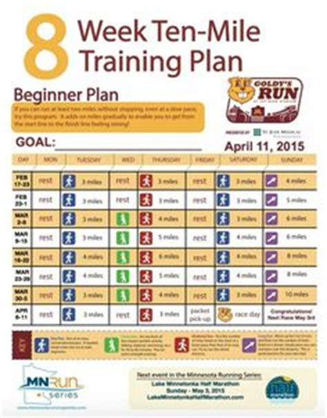 couch to 10 mile running plan 1000 ideas about 10 k training on pinterest training