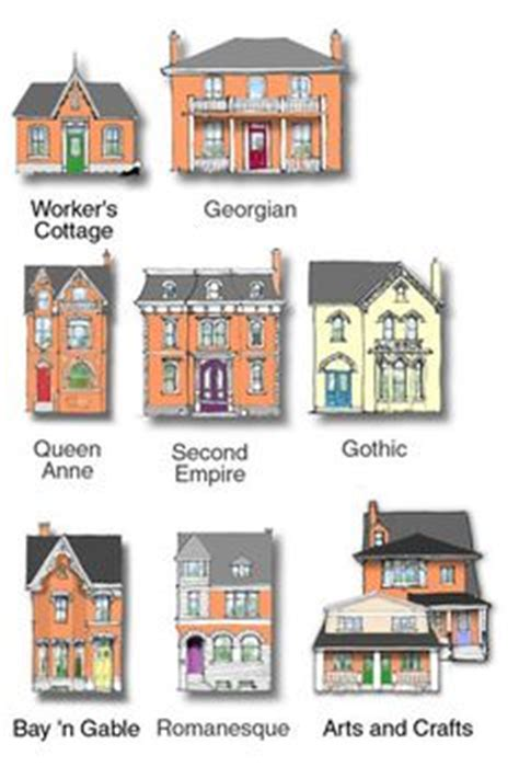 list of home styles 1000 images about cabbagetown toronto on pinterest