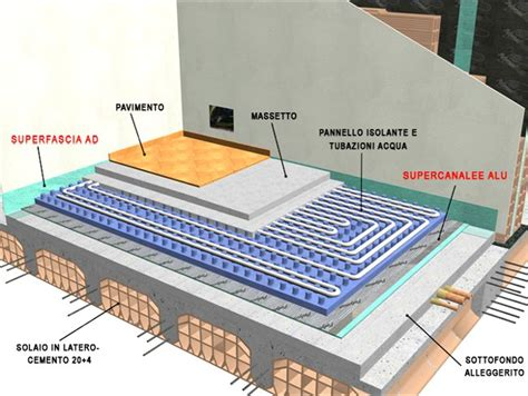 Massetto Pavimento Radiante by Riscaldamento A Pavimento O Impianto Tradizionale Con