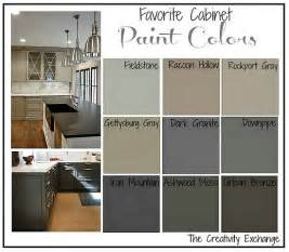 Kitchen Cabinet Glaze Colors Favorite Kitchen Cabinet Paint Colors
