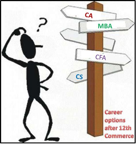 Mba After Ma by 5 Different Course Options For Commerce Students After 12th