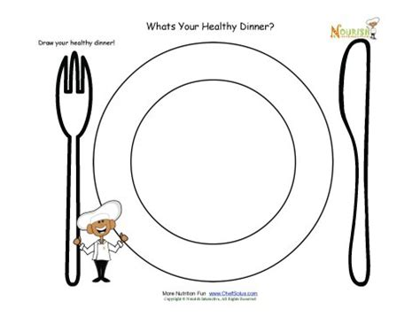 Draw Your Healthy Dinner On Your Plate Activity Health Phlet Template