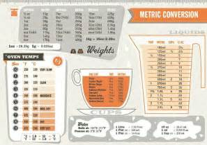 Kitchen Measurement Conversion Table Conversion Chart For Cooking Diabetes Inc