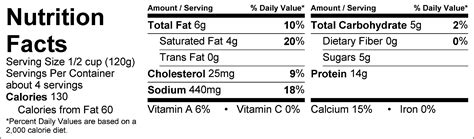 Non Cottage Cheese Nutrition Facts by Cottage Cheese Braum S