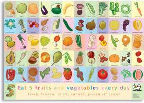 Identify Root Vegetables - comic company eat 5 a day