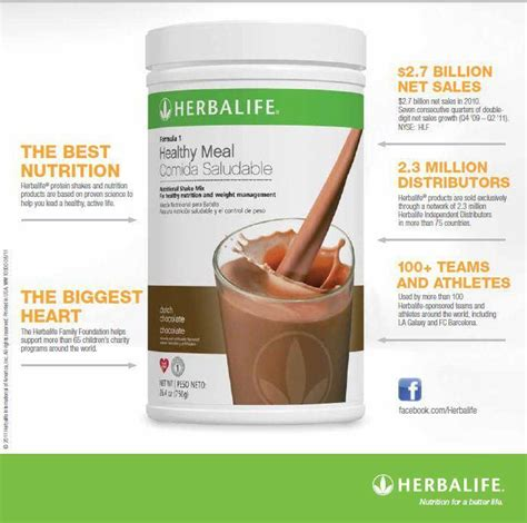 Shake Healthy Meal healthy meal replacement shake shake shake shake