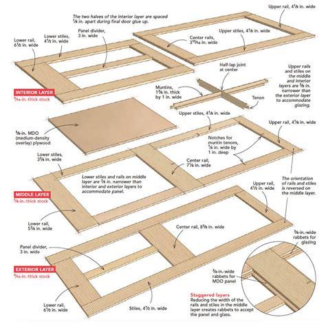 dutch door  easy fine homebuilding