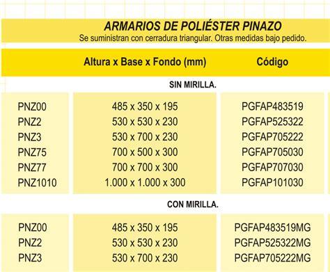 armarios poliester armarios de poli 201 ster 183 industrias el 233 ctricas pinazo