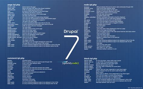 drupal template development drupal 7 sheet desktop wallpaper quicklycode