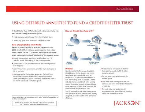 Credit Shelter Trust Funding Formula Using Deferred Annuities To Fund A Credit Shelter Trust Manning Wealth Management
